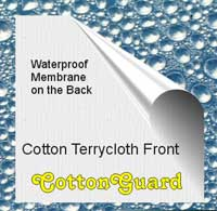 Cotton Guard Mattress Pad Waterproof